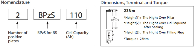 Spur - Traction Battery